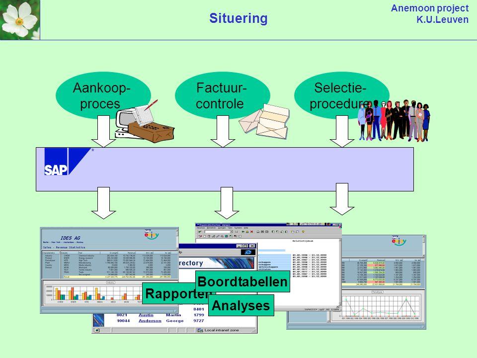 Anemoon project K.U.Leuven Situering Aankoop- proces Factuur- controle Selectie- procedure Rapporten Boordtabellen Analyses