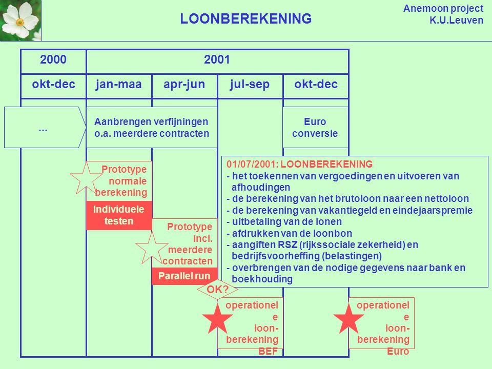 Anemoon project K.U.Leuven LOONBEREKENING okt-decjan-maaapr-junjul-sep 20002001 okt-dec Euro conversie operationel e loon- berekening Euro 01/07/2001: LOONBEREKENING - het toekennen van vergoedingen en uitvoeren van afhoudingen - de berekening van het brutoloon naar een nettoloon - de berekening van vakantiegeld en eindejaarspremie - uitbetaling van de lonen - afdrukken van de loonbon - aangiften RSZ (rijkssociale zekerheid) en bedrijfsvoorheffing (belastingen) - overbrengen van de nodige gegevens naar bank en boekhouding...