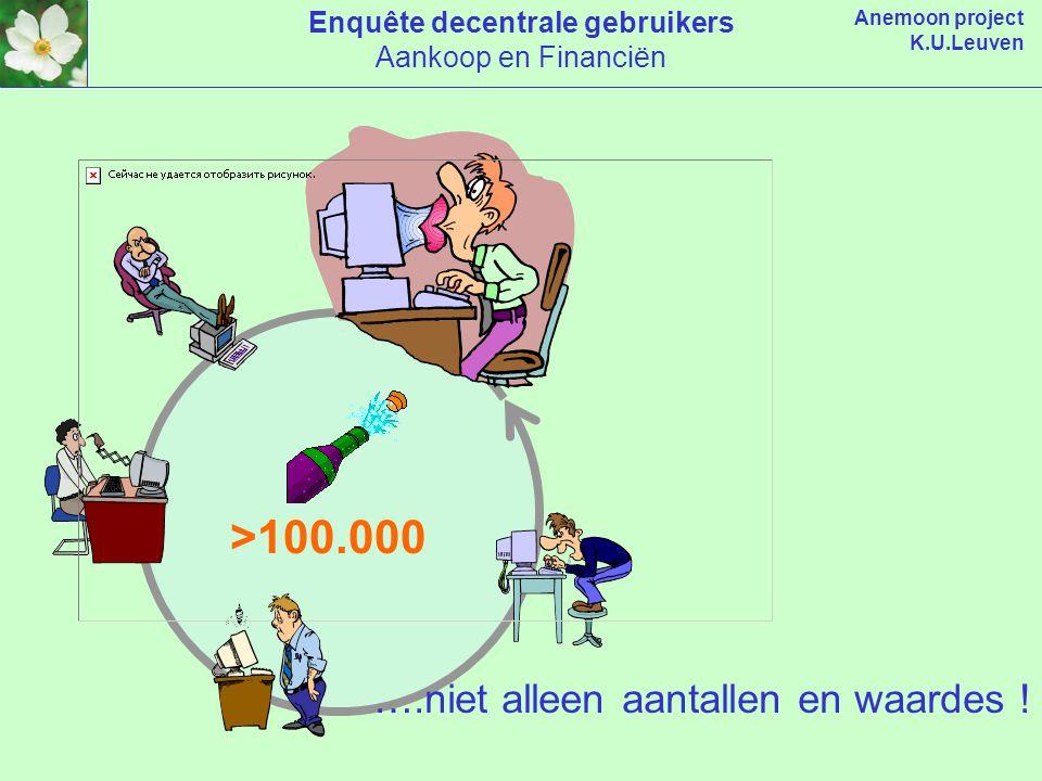 Anemoon project K.U.Leuven >100.000 ….niet alleen aantallen en waardes .