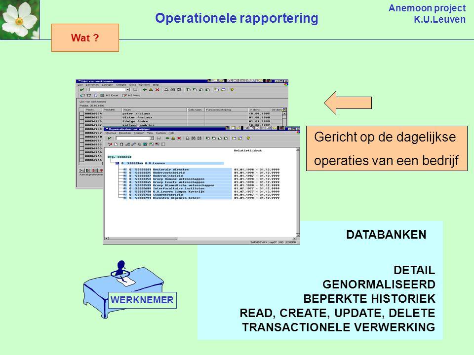 Anemoon project K.U.Leuven Operationele rapportering DATABANKEN DETAIL GENORMALISEERD BEPERKTE HISTORIEK READ, CREATE, UPDATE, DELETE TRANSACTIONELE VERWERKING Gericht op de dagelijkse operaties van een bedrijf WERKNEMER Wat