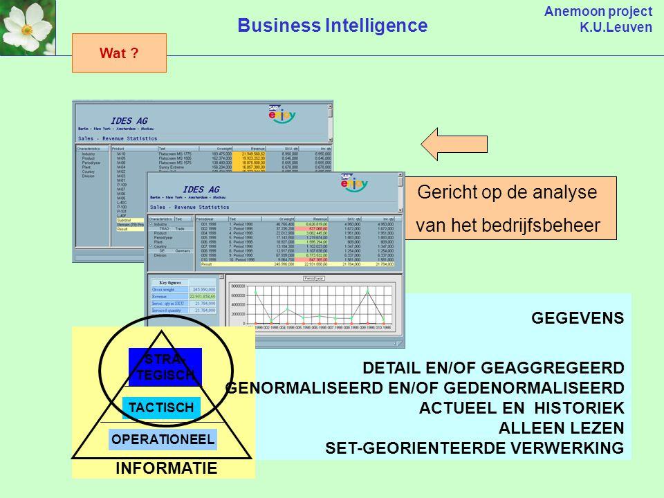 Anemoon project K.U.Leuven Business Intelligence GEGEVENS Gericht op de analyse van het bedrijfsbeheer STRA- TEGISCH OPERATIONEEL TACTISCH INFORMATIE DETAIL EN/OF GEAGGREGEERD GENORMALISEERD EN/OF GEDENORMALISEERD ACTUEEL EN HISTORIEK ALLEEN LEZEN SET-GEORIENTEERDE VERWERKING Wat ?