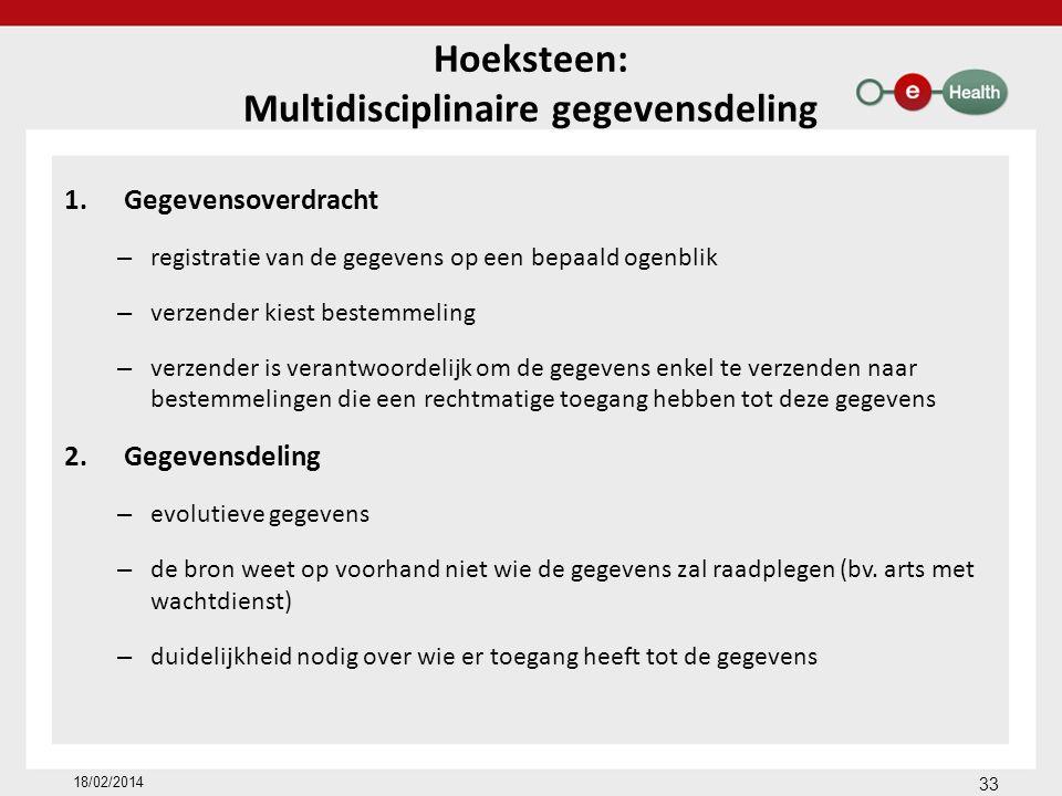 Hoeksteen: Multidisciplinaire gegevensdeling 1.Gegevensoverdracht – registratie van de gegevens op een bepaald ogenblik – verzender kiest bestemmeling