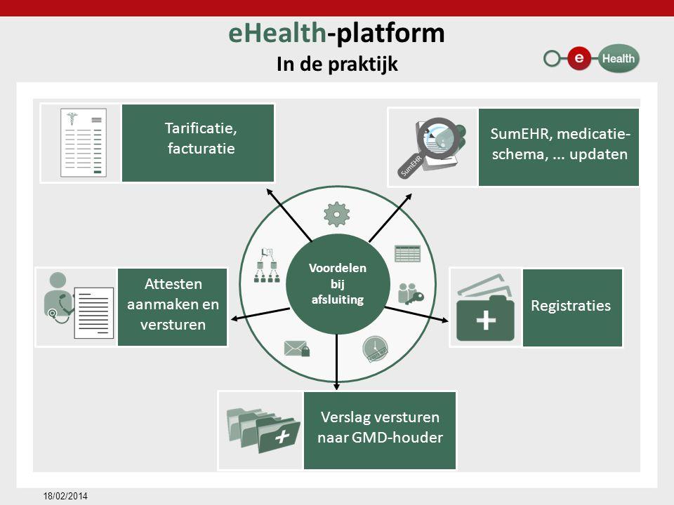 Voordelen bij afsluiting eHealth-platform In de praktijk 18/02/2014 Tarificatie, facturatie Attesten aanmaken en versturen SumEHR, medicatie- schema,...