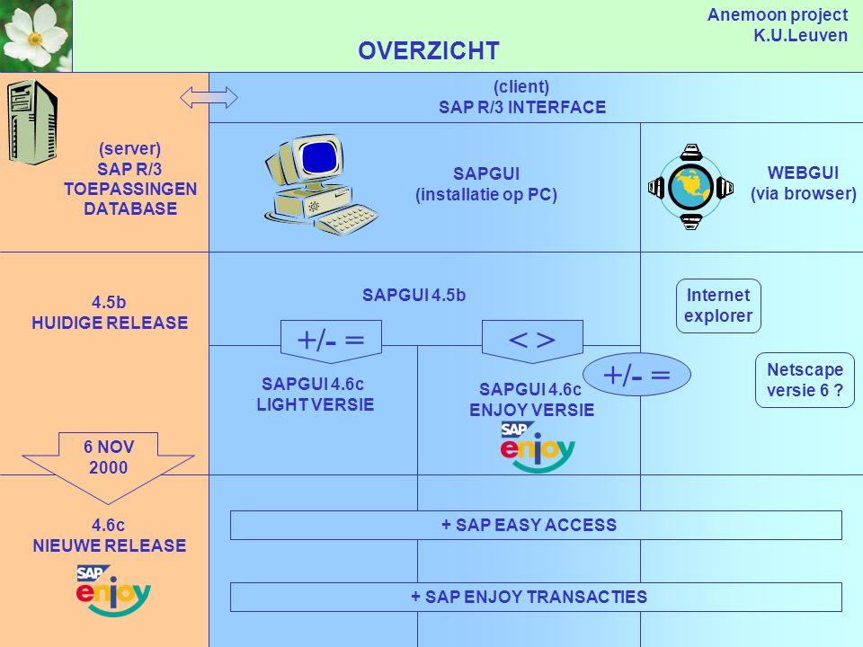 Anemoon project K.U.Leuven NIEUWE RELEASE SAP R/3 4.6C