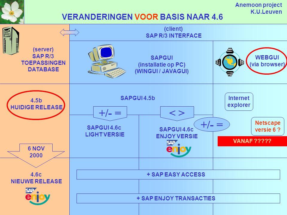 Anemoon project K.U.Leuven OVER SMAKEN EN KLEUREN…. SAPGUI 4.6c enjoy gui