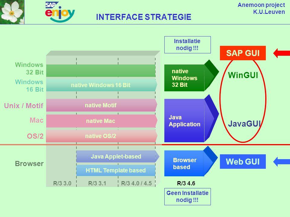 Anemoon project K.U.Leuven VERANDERINGEN VOOR BASIS NAAR 4.6 (server) SAP R/3 TOEPASSINGEN DATABASE (client) SAP R/3 INTERFACE SAPGUI (installatie op PC) (WINGUI / JAVAGUI) WEBGUI (via browser) 4.5b HUIDIGE RELEASE 4.6c NIEUWE RELEASE 6 NOV 2000 SAPGUI 4.5b SAPGUI 4.6c LIGHT VERSIE SAPGUI 4.6c ENJOY VERSIE +/- = Internet explorer Netscape versie 6 .