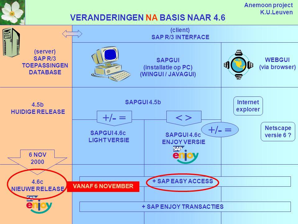 Anemoon project K.U.Leuven WEB GUI = SAP GUI SAPGUI 4.6c enjoy gui = Daarnaast ook nog