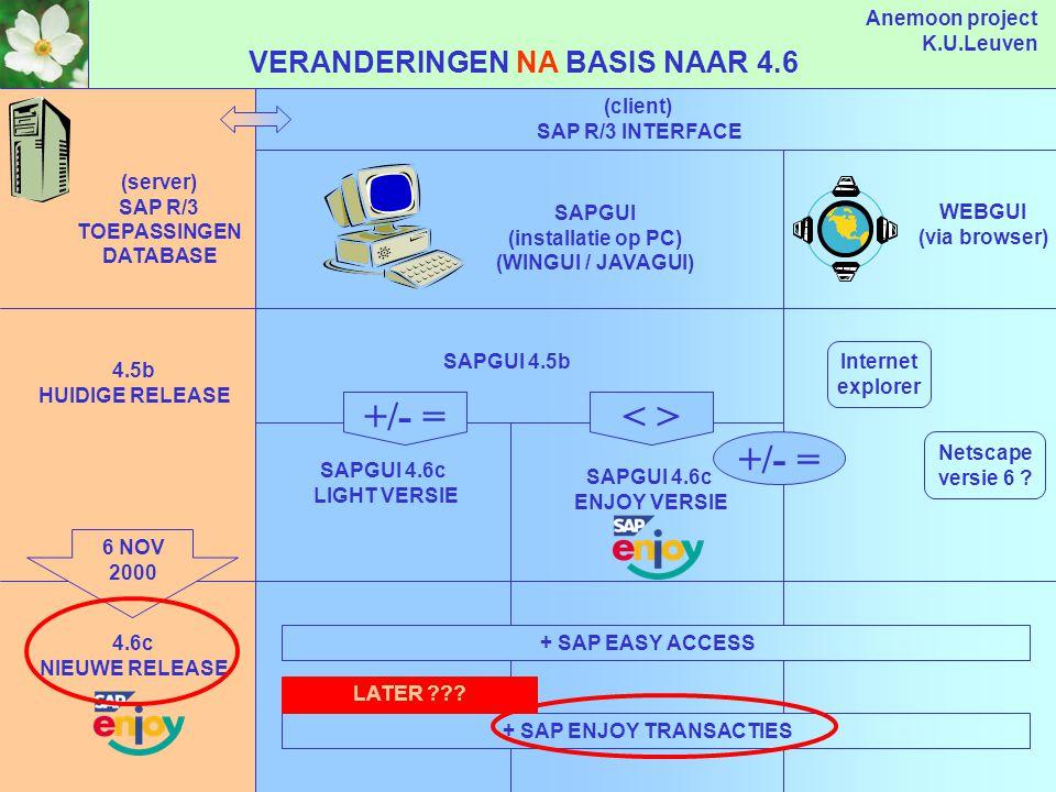 Anemoon project K.U.Leuven VERANDERING MENU SAPGUI 4.6c Light gui BASIS 4.6c SAPGUI 4.6c enjoy gui BASIS 4.6c ROLLEN !