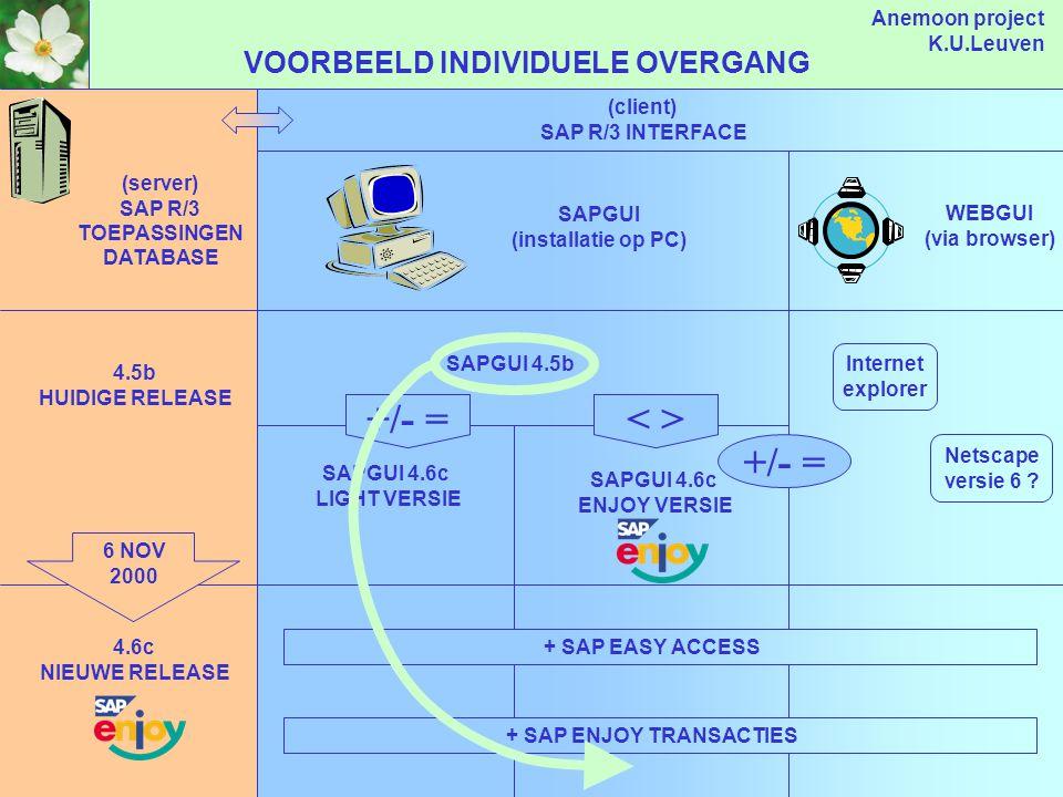 Anemoon project K.U.Leuven NIEUW - ALLES OP 1 SCHERM