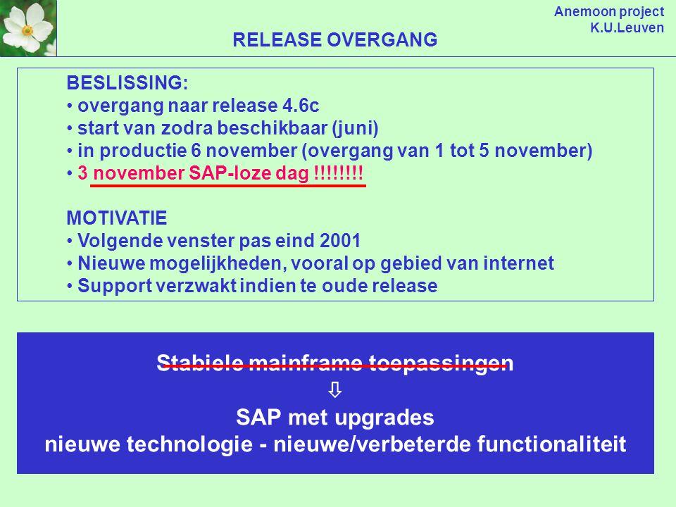 Anemoon project K.U.Leuven OOK NIEUWE FUNCTIONALITEIT FPM: funds and position management Uitbreiding Belgische loonberekening Bevat onderliggende func