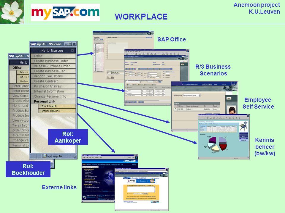 Anemoon project K.U.Leuven Grenzen bedrijf binnen buiten MYSAP.COM WORKPLACE Web browser access Workplace single sign- on FM LO HR CRM KM B2B BW + mySAP.com components !.