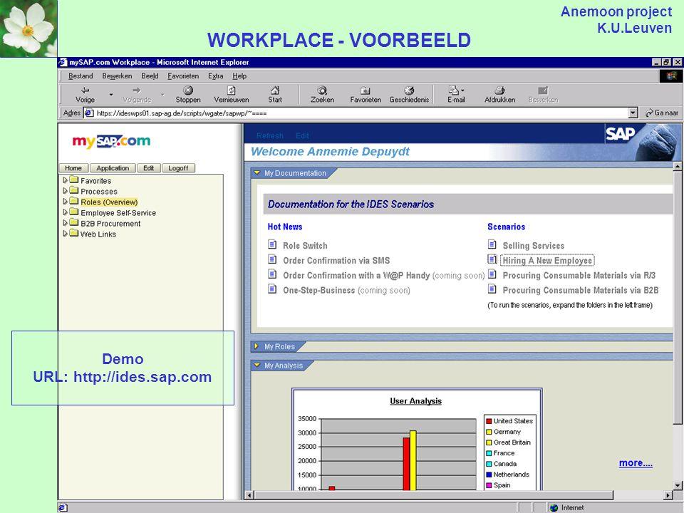 Anemoon project K.U.Leuven ROL AFHANKELIJKE SCENARIO'S Aankoop via B2B Internet scenario Aankoop via basis R/3 Professionele aankoper Occasionele aank