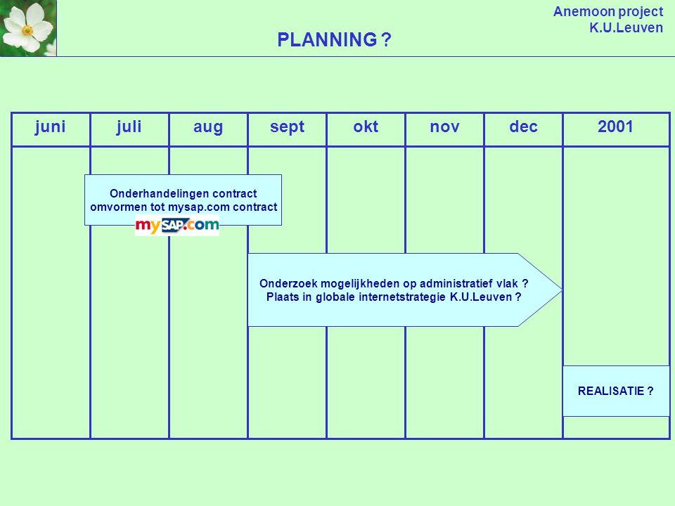 Anemoon project K.U.Leuven ROLLEN