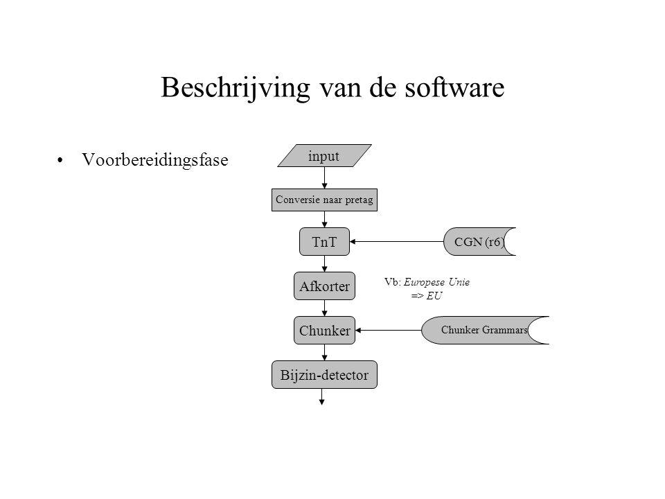 Beschrijving van de software Voorbereidingsfase Conversie naar pretag TnT CGN (r6) Afkorter Vb: Europese Unie => EU Chunker Chunker Grammars Bijzin-de