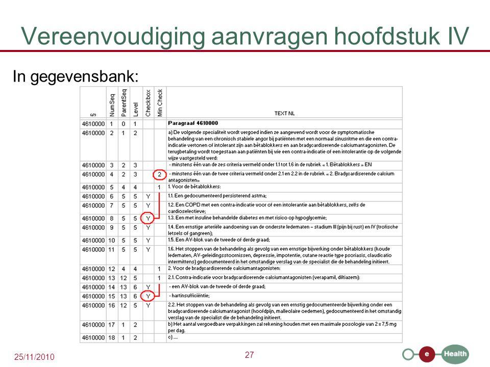 27 25/11/2010 Vereenvoudiging aanvragen hoofdstuk IV In gegevensbank: