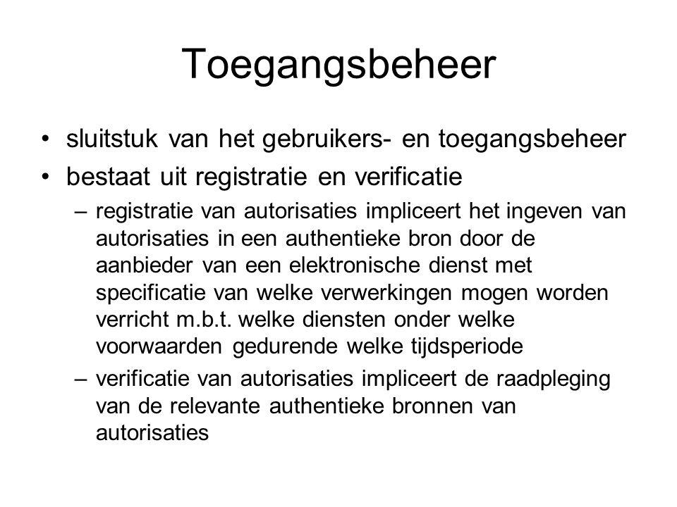 Toegangsbeheer sluitstuk van het gebruikers- en toegangsbeheer bestaat uit registratie en verificatie –registratie van autorisaties impliceert het ingeven van autorisaties in een authentieke bron door de aanbieder van een elektronische dienst met specificatie van welke verwerkingen mogen worden verricht m.b.t.