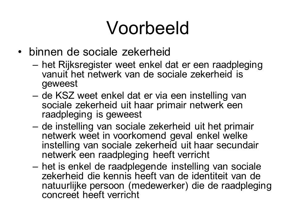 Voorbeeld binnen de sociale zekerheid –het Rijksregister weet enkel dat er een raadpleging vanuit het netwerk van de sociale zekerheid is geweest –de