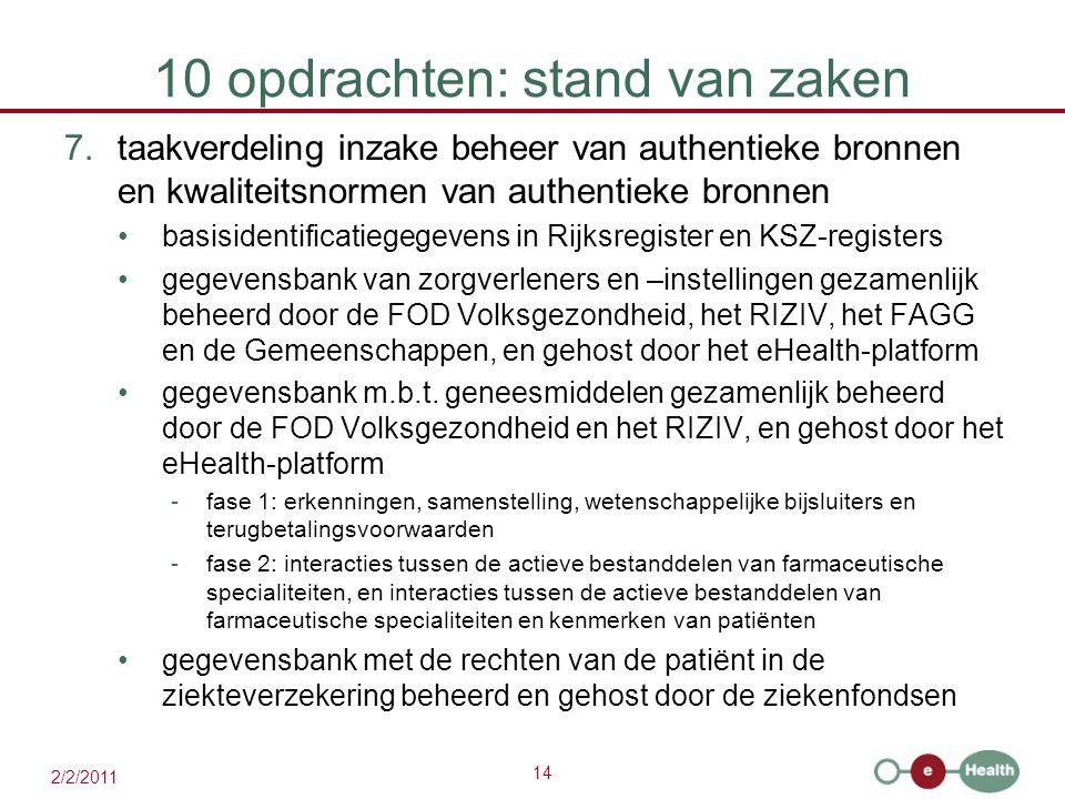 14 2/2/2011 10 opdrachten: stand van zaken 7.taakverdeling inzake beheer van authentieke bronnen en kwaliteitsnormen van authentieke bronnen basisiden