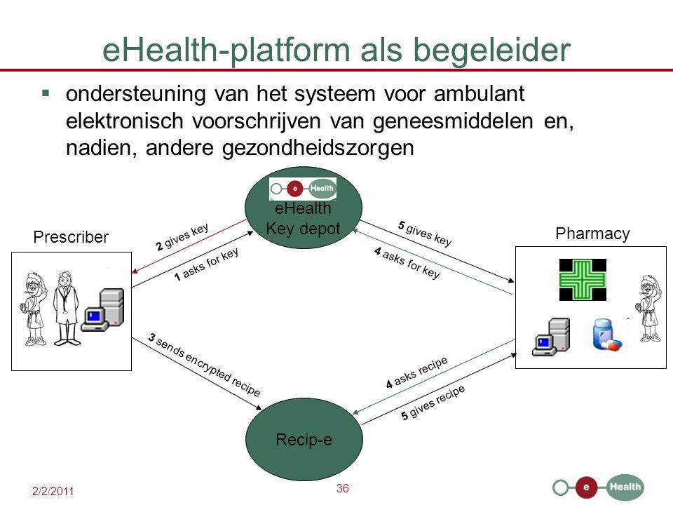 36 2/2/2011 eHealth-platform als begeleider  ondersteuning van het systeem voor ambulant elektronisch voorschrijven van geneesmiddelen en, nadien, an
