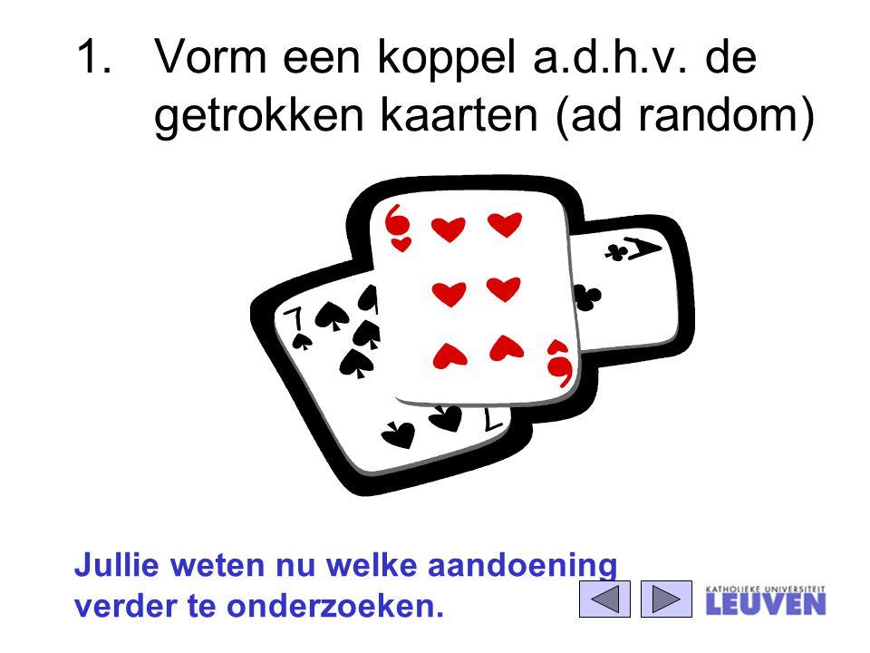 1.Vorm een koppel a.d.h.v. de getrokken kaarten (ad random) Jullie weten nu welke aandoening verder te onderzoeken.