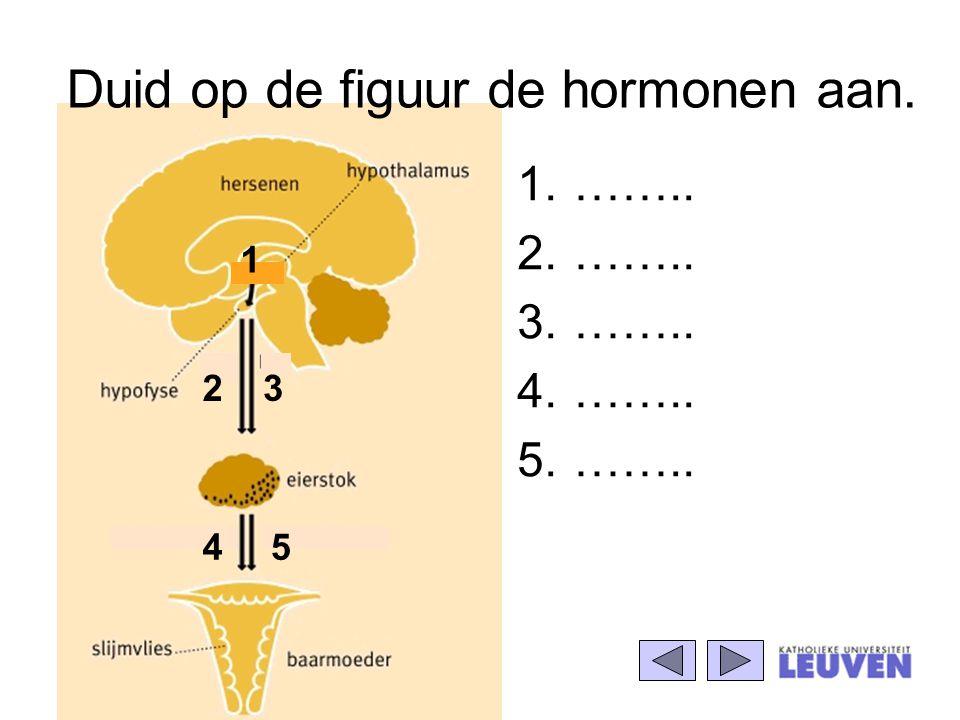 Duid op de figuur de hormonen aan. 1. …….. 2. …….. 3. …….. 4. …….. 5. …….. 1 2 45 3