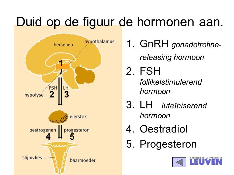 Duid op de figuur de hormonen aan. 1. GnRH gonadotrofine- releasing hormoon 2. FSH follikelstimulerend hormoon 3. LH luteïniserend hormoon 4. Oestradi