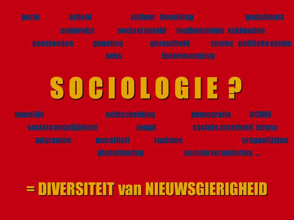 Studente Sociologie 2de kandidatuur Yoni Sociologie… is je wereld leren kennen