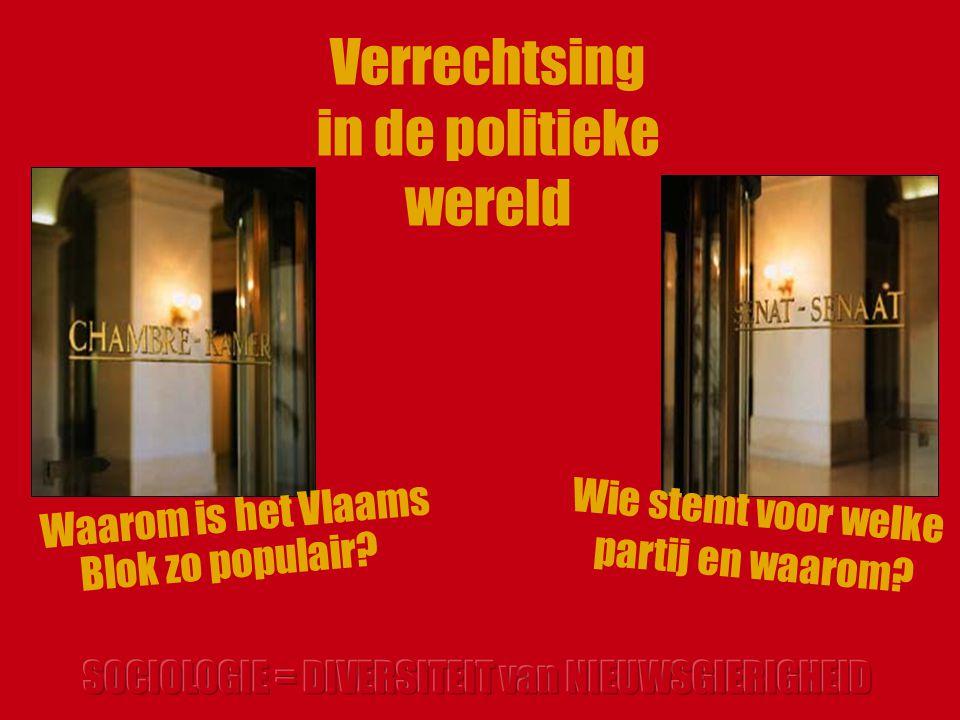 Verrechtsing in de politieke wereld Wie stemt voor welke partij en waarom.