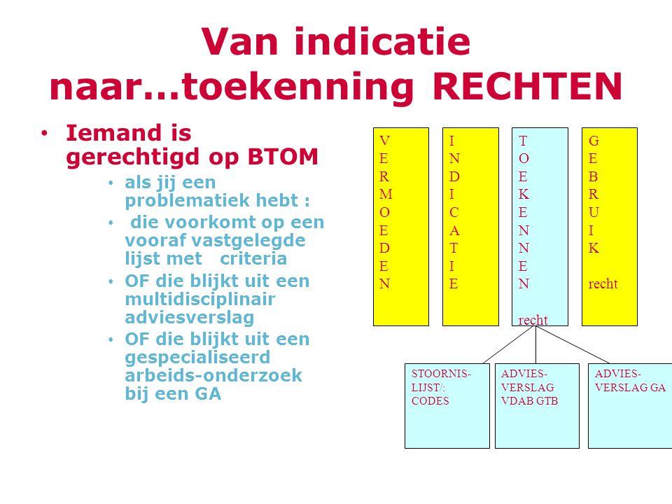 Van indicatie naar…toekenning RECHTEN Iemand is gerechtigd op BTOM als jij een problematiek hebt : die voorkomt op een vooraf vastgelegde lijst met cr