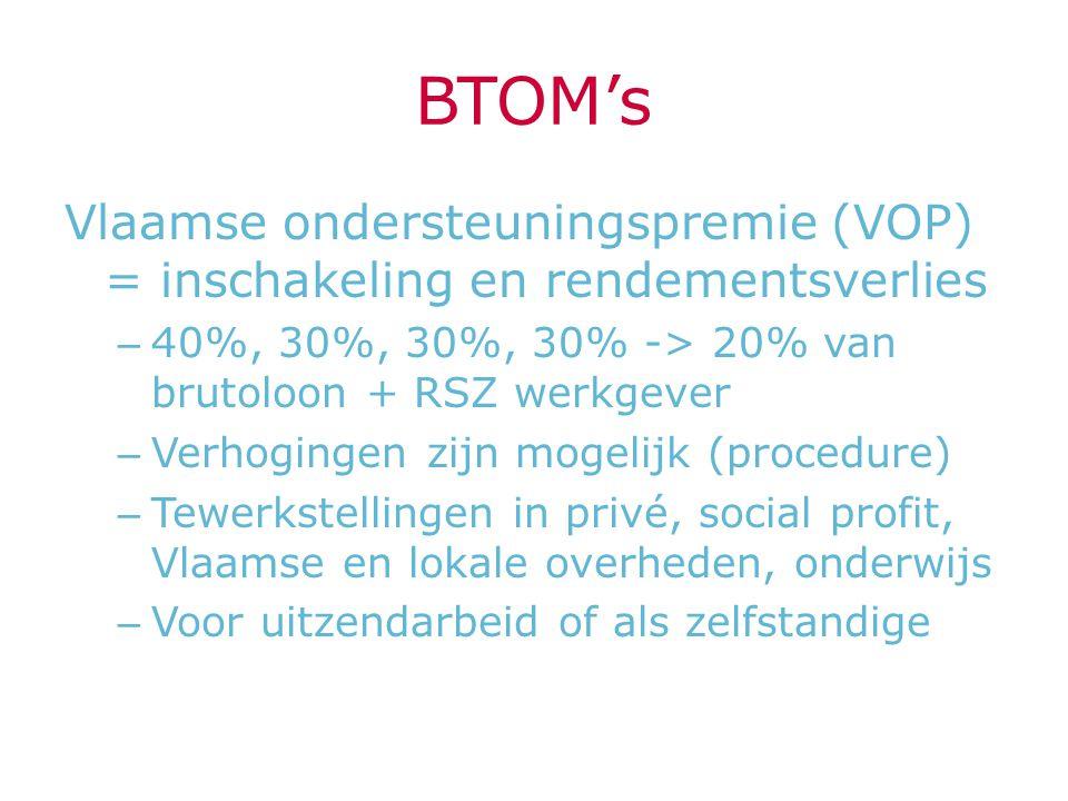 BTOM's Vlaamse ondersteuningspremie (VOP) = inschakeling en rendementsverlies – 40%, 30%, 30%, 30% -> 20% van brutoloon + RSZ werkgever – Verhogingen