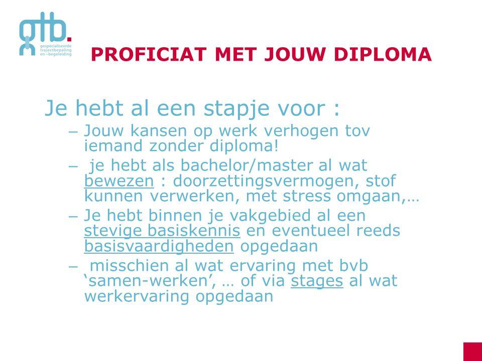 PROFICIAT MET JOUW DIPLOMA Je hebt al een stapje voor : – Jouw kansen op werk verhogen tov iemand zonder diploma! – je hebt als bachelor/master al wat