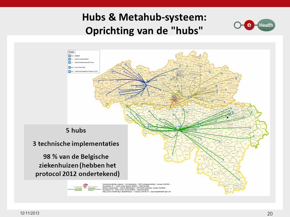 Hubs & Metahub-systeem: Oprichting van de hubs 5 hubs 3 technische implementaties 98 % van de Belgische ziekenhuizen (hebben het protocol 2012 ondertekend) 12/11/2013 20