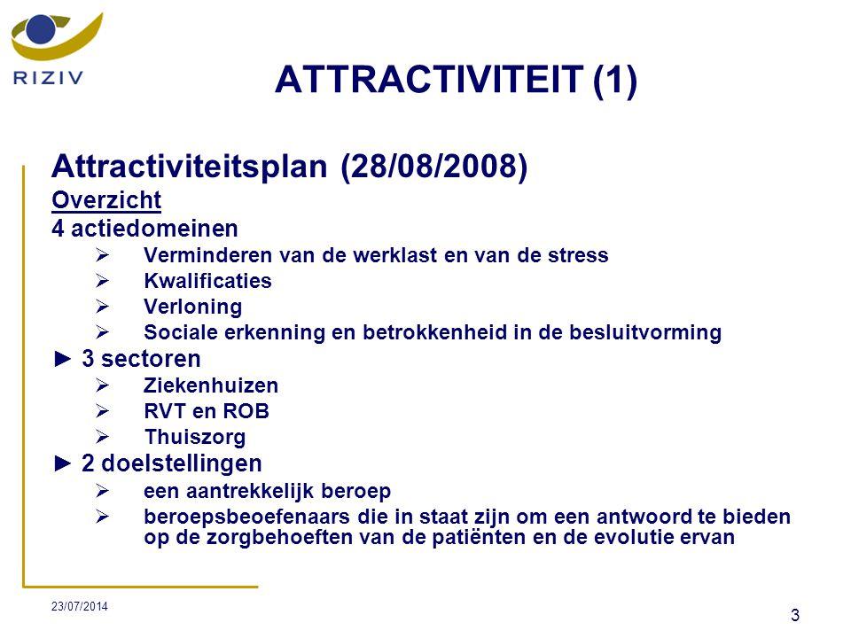 23/07/2014 4 ATTRACTIVITEIT (2) Concreter inzake Thuiszorg 1.