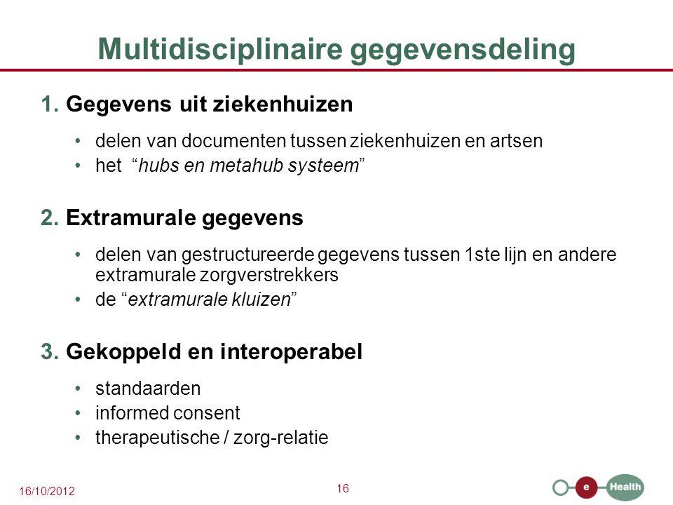 """16 16/10/2012 Multidisciplinaire gegevensdeling 1.Gegevens uit ziekenhuizen delen van documenten tussen ziekenhuizen en artsen het """"hubs en metahub sy"""