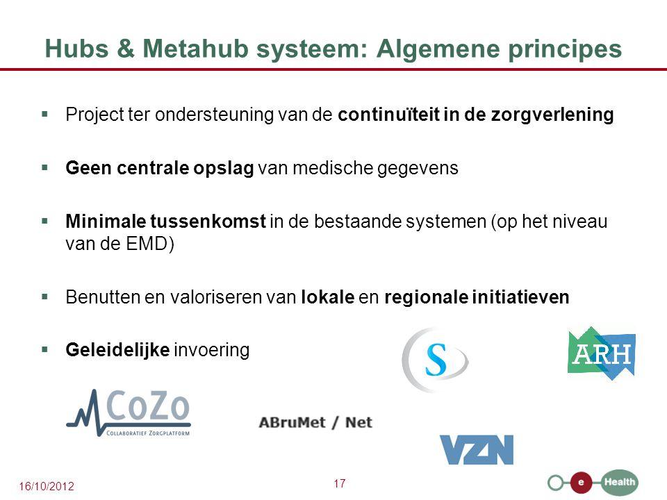 17 16/10/2012 Hubs & Metahub systeem: Algemene principes  Project ter ondersteuning van de continuïteit in de zorgverlening  Geen centrale opslag van medische gegevens  Minimale tussenkomst in de bestaande systemen (op het niveau van de EMD)  Benutten en valoriseren van lokale en regionale initiatieven  Geleidelijke invoering