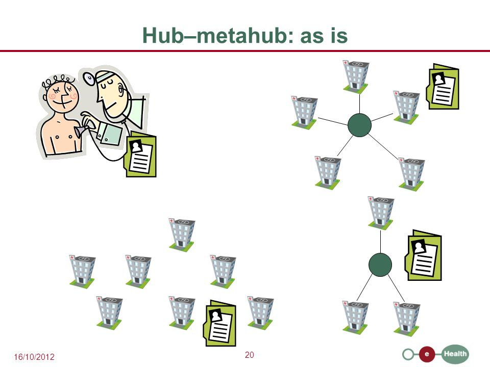 20 16/10/2012 Hub–metahub: as is