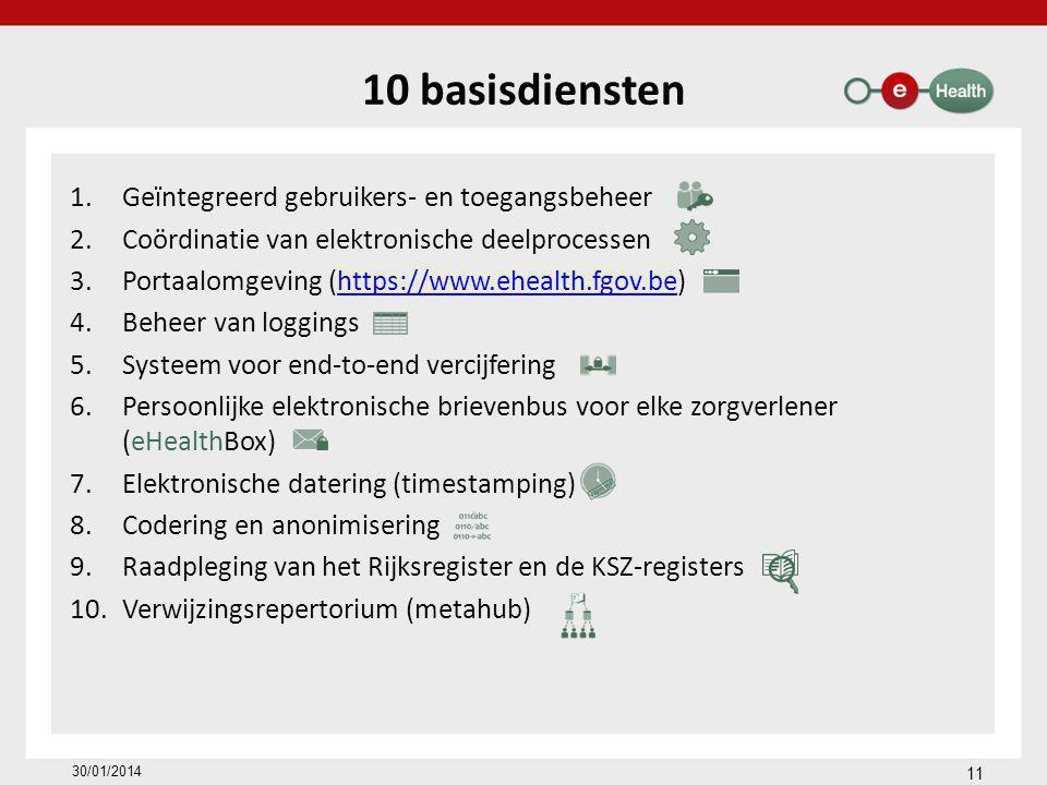 10 basisdiensten 1.Geïntegreerd gebruikers- en toegangsbeheer 2.Coördinatie van elektronische deelprocessen 3.Portaalomgeving (https://www.ehealth.fgo