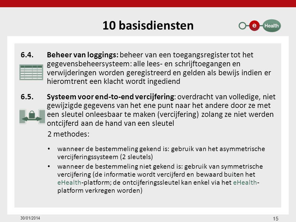 10 basisdiensten 6.4.Beheer van loggings: beheer van een toegangsregister tot het gegevensbeheersysteem: alle lees- en schrijftoegangen en verwijderin