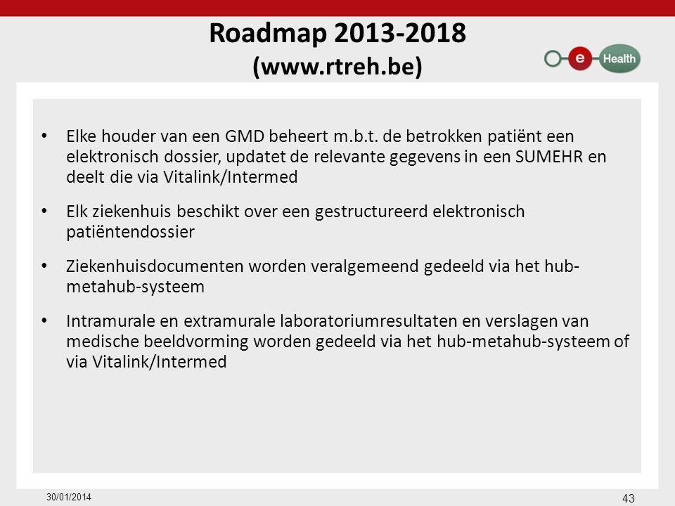 Roadmap 2013-2018 (www.rtreh.be) Elke houder van een GMD beheert m.b.t. de betrokken patiënt een elektronisch dossier, updatet de relevante gegevens i