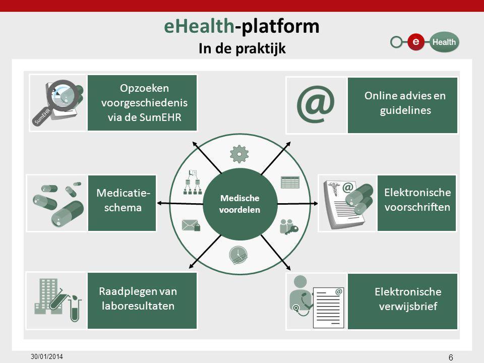 Medische voordelen eHealth-platform In de praktijk 6 30/01/2014 Raadplegen van laboresultaten Opzoeken voorgeschiedenis via de SumEHR Medicatie- schema Online advies en guidelines Elektronische verwijsbrief Elektronische voorschriften