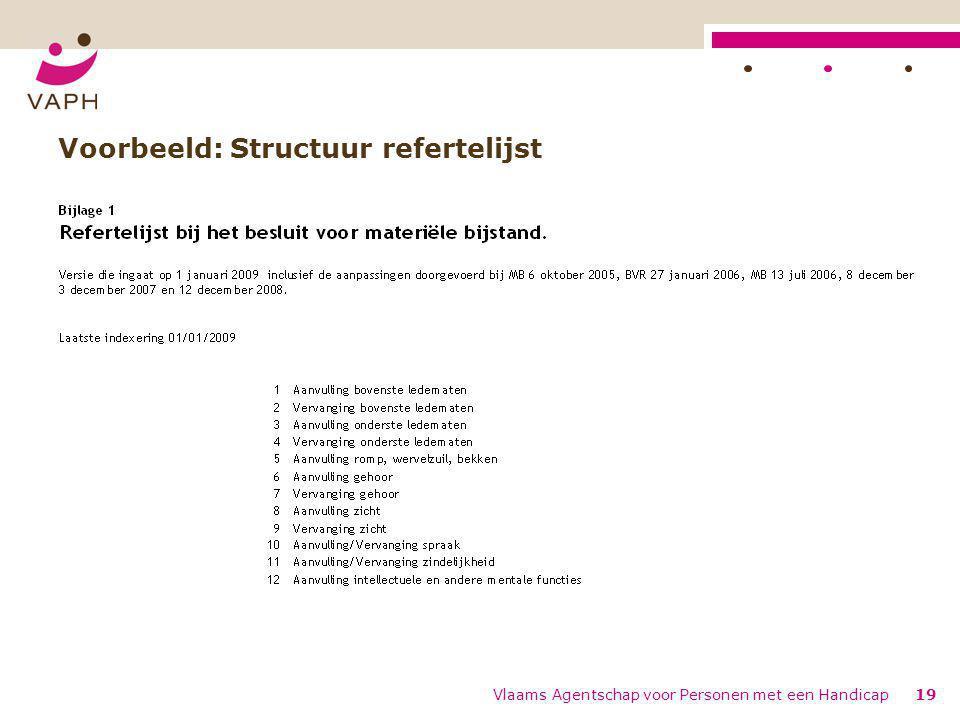 Vlaams Agentschap voor Personen met een Handicap19 Voorbeeld: Structuur refertelijst