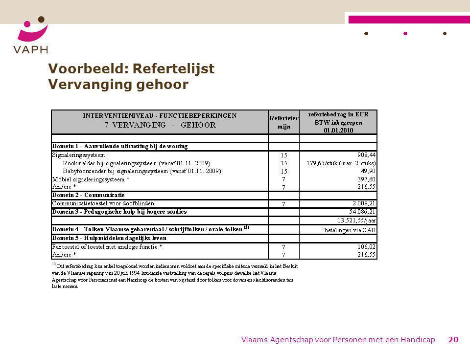 Vlaams Agentschap voor Personen met een Handicap20 Voorbeeld: Refertelijst Vervanging gehoor