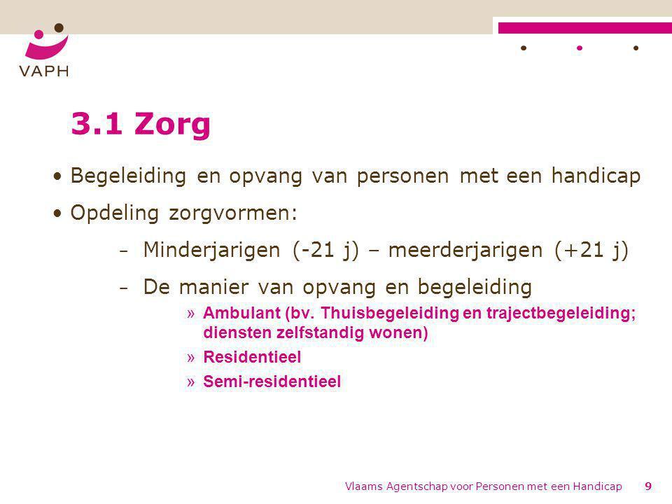 Vlaams Agentschap voor Personen met een Handicap9 3.1 Zorg Begeleiding en opvang van personen met een handicap Opdeling zorgvormen: − Minderjarigen (-