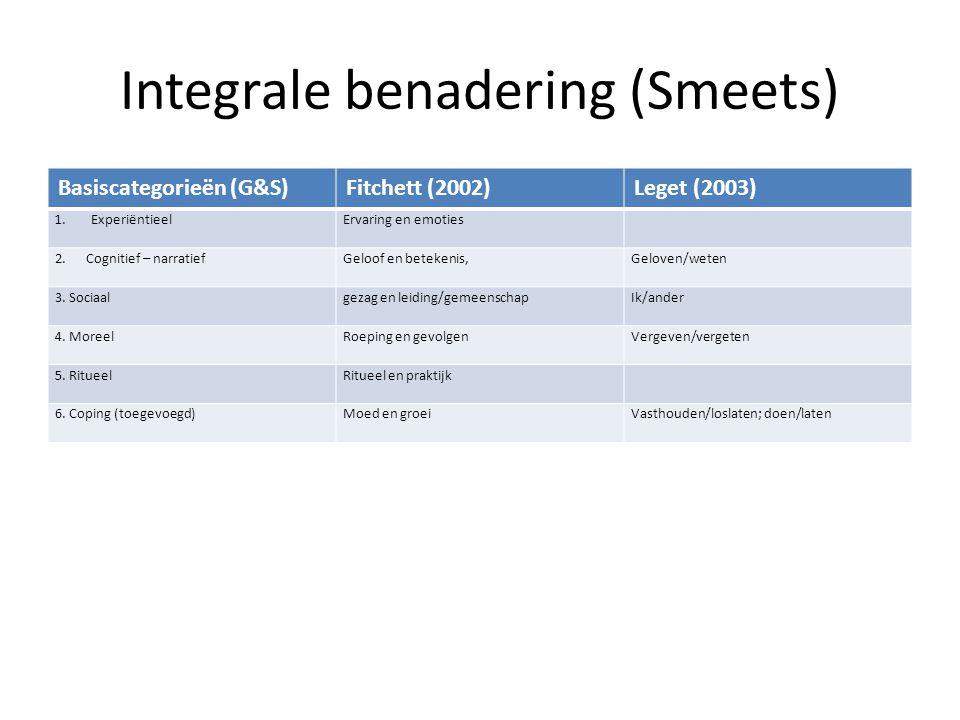 Integrale benadering (Smeets) Basiscategorieën (G&S)Fitchett (2002)Leget (2003) 1.ExperiëntieelErvaring en emoties 2.