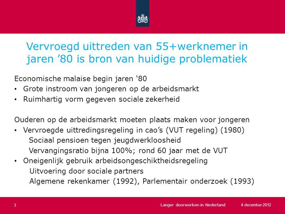 Controle over arbeidsrisico's 4 december 2012 4 Langer doorwerken in Nederland