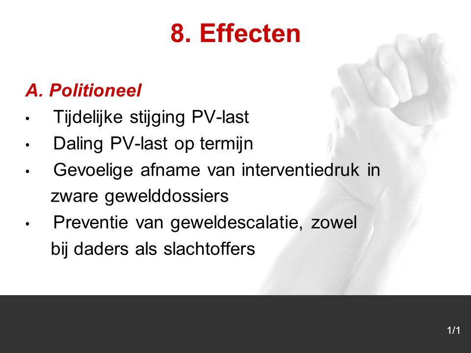 1/1 8. Effecten A. Politioneel Tijdelijke stijging PV-last Daling PV-last op termijn Gevoelige afname van interventiedruk in zware gewelddossiers Prev