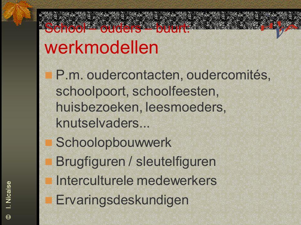 School – ouders – buurt: werkmodellen P.m.