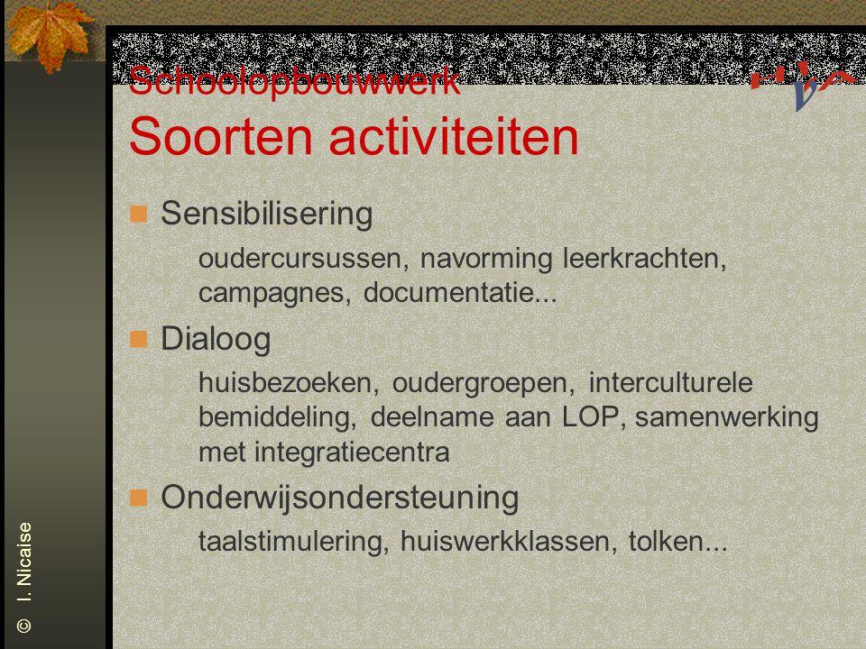 Schoolopbouwwerk Soorten activiteiten Sensibilisering oudercursussen, navorming leerkrachten, campagnes, documentatie... Dialoog huisbezoeken, oudergr