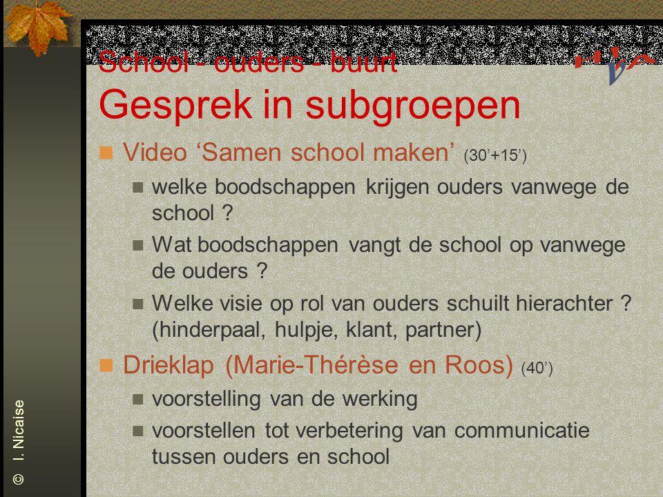 School - ouders - buurt Gesprek in subgroepen Video 'Samen school maken' (30'+15') welke boodschappen krijgen ouders vanwege de school ? Wat boodschap