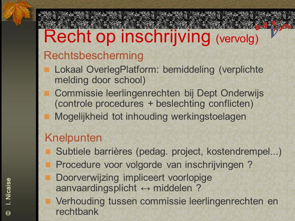 Recht op inschrijving (vervolg) Rechtsbescherming Lokaal OverlegPlatform: bemiddeling (verplichte melding door school) Commissie leerlingenrechten bij
